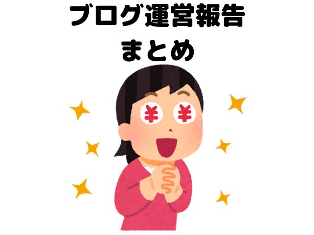 「ブログ運営報告まとめ」のイラスト画像