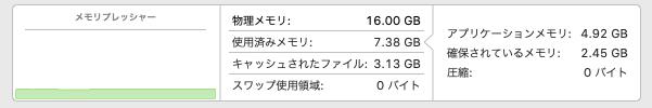 MacBook Air2020のメモリ使用率