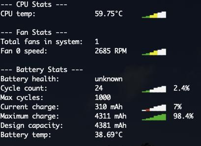 MacBook Airの内部CPUの温度管理画面